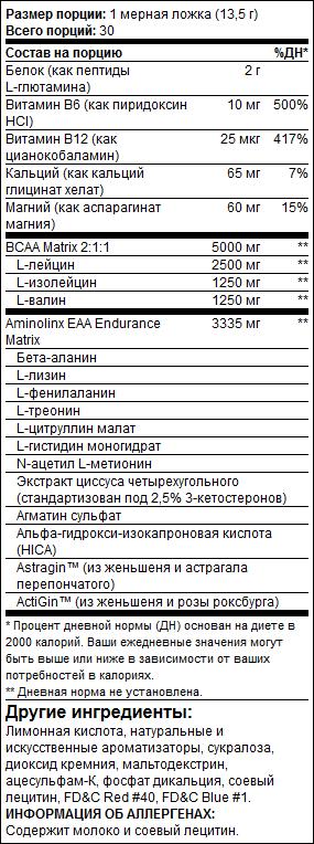 Состав добавки ProSupps AminoLinx