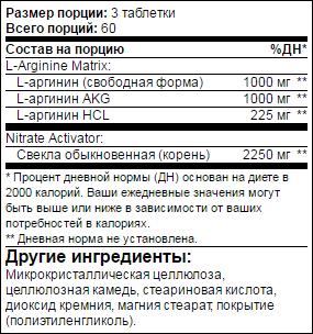 Состав добавки MEX Nitro Pro